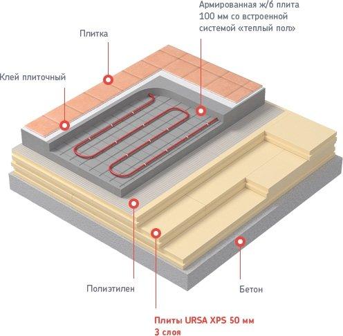 Материалов виды теплоизоляции